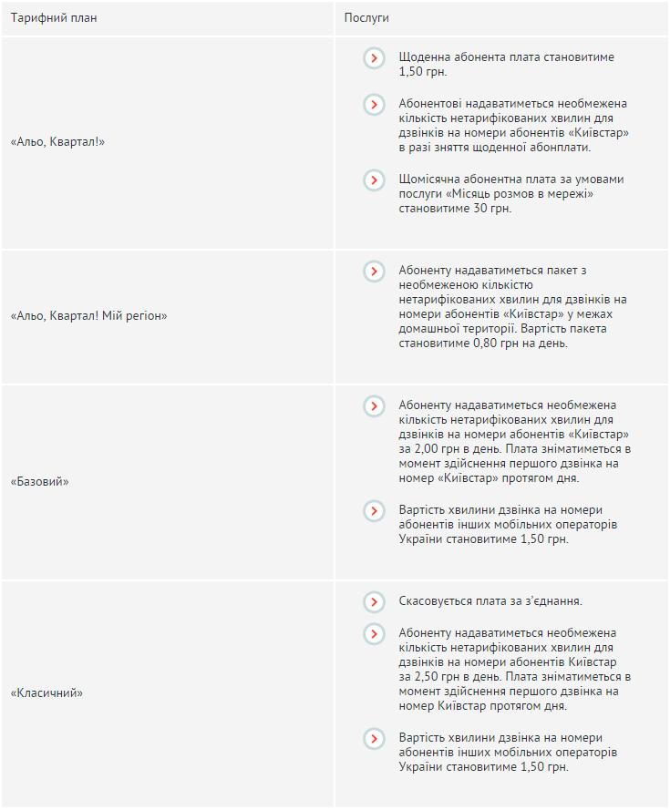 FireShotCapture32-Сновогогода«Киевстар»повышаетценывря_-http___ain.ua_2015_12_29_624748.png
