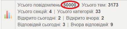 FireShotCapture34-Зміст-Форум—СайтмістаШепет_-http___shepetivka.com.ua_forums_index.html.png