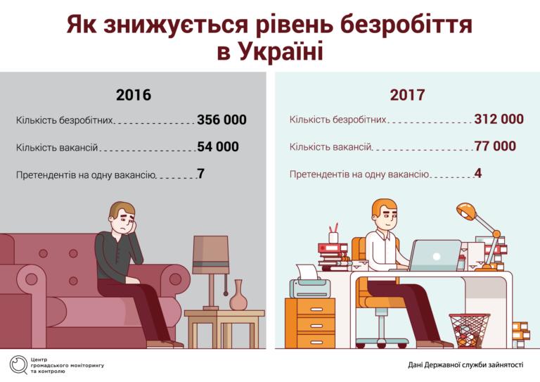 bezrabotnyi_ukr-768x543.png